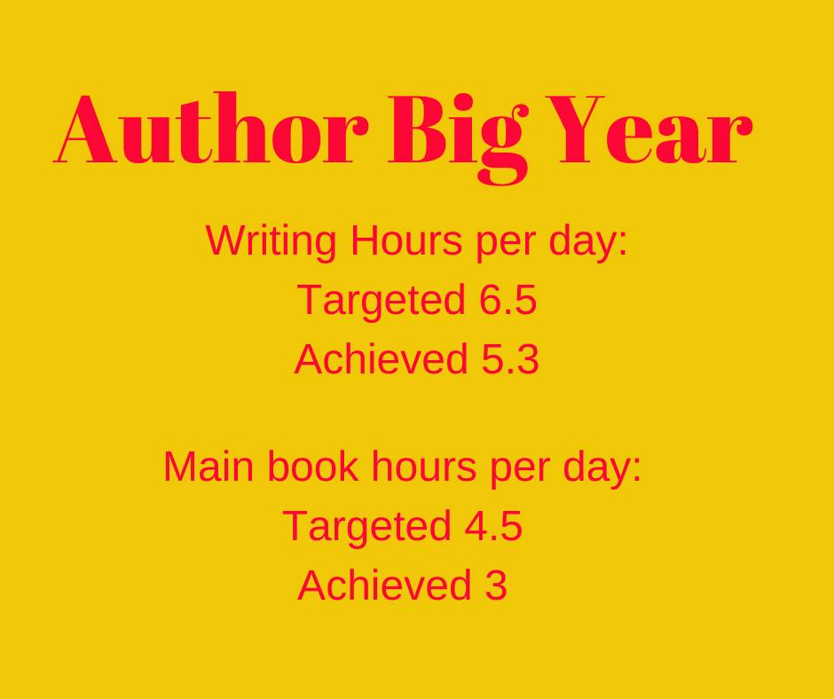 Author Big Year outcome